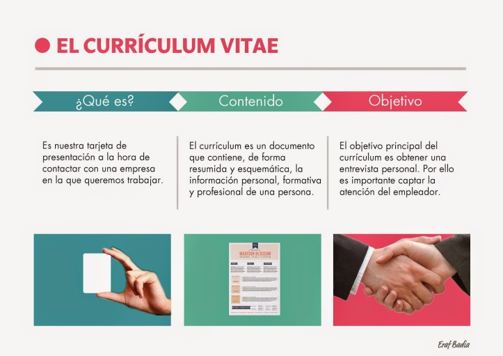 Secretos Para Un Curriculum Vitae Efectivo